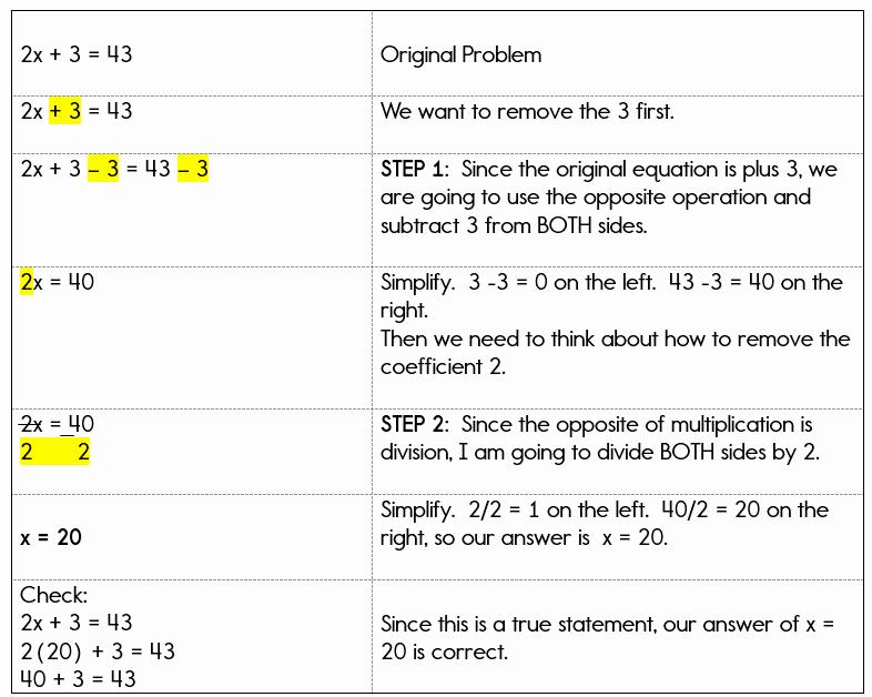 2 Step Equations Worksheet Inspirational Algebra Equations Two Step Equations