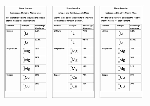 4.4 Biomes Worksheet Answers Inspirational isotopes and Relative atomic Mass by Kbuxey Teaching