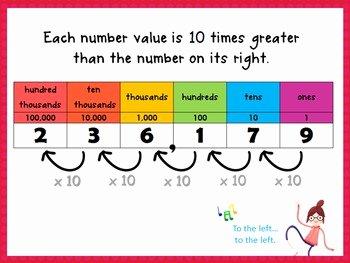 4 Nbt 1 Worksheet Unique Place Value 4 Nbt 1 by Mrs Lind