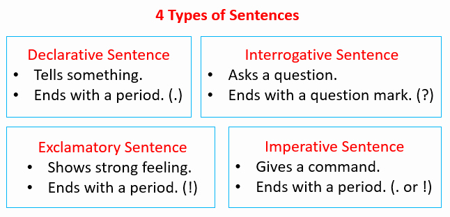 4 Types Of Sentences Worksheet Lovely Types Of Sentences by Structure – Multiple Services