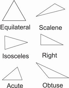 5.8 Special Right Triangles Worksheet Best Of 4 1 Classifying Triangles the Mathletes