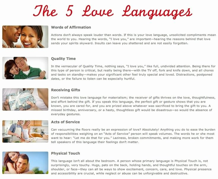 5 Love Languages Worksheet Awesome 5 Love Languages Signs & Sayings Pinterest