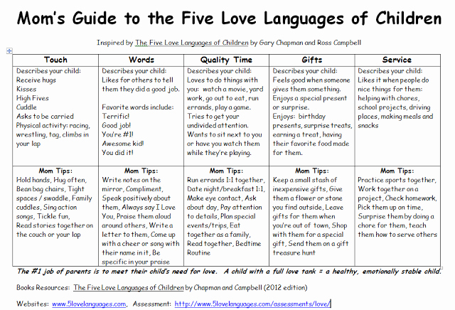 5 Love Languages Worksheet Awesome Five Love Languages Of Children