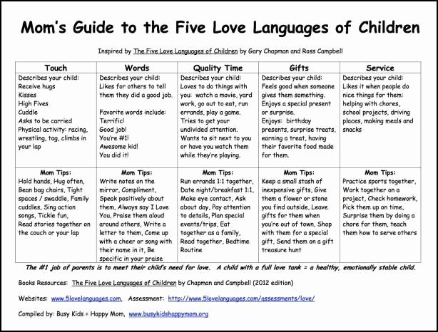 5 Love Languages Worksheet Fresh 11 Best Handouts From Love and Logic Images On Pinterest