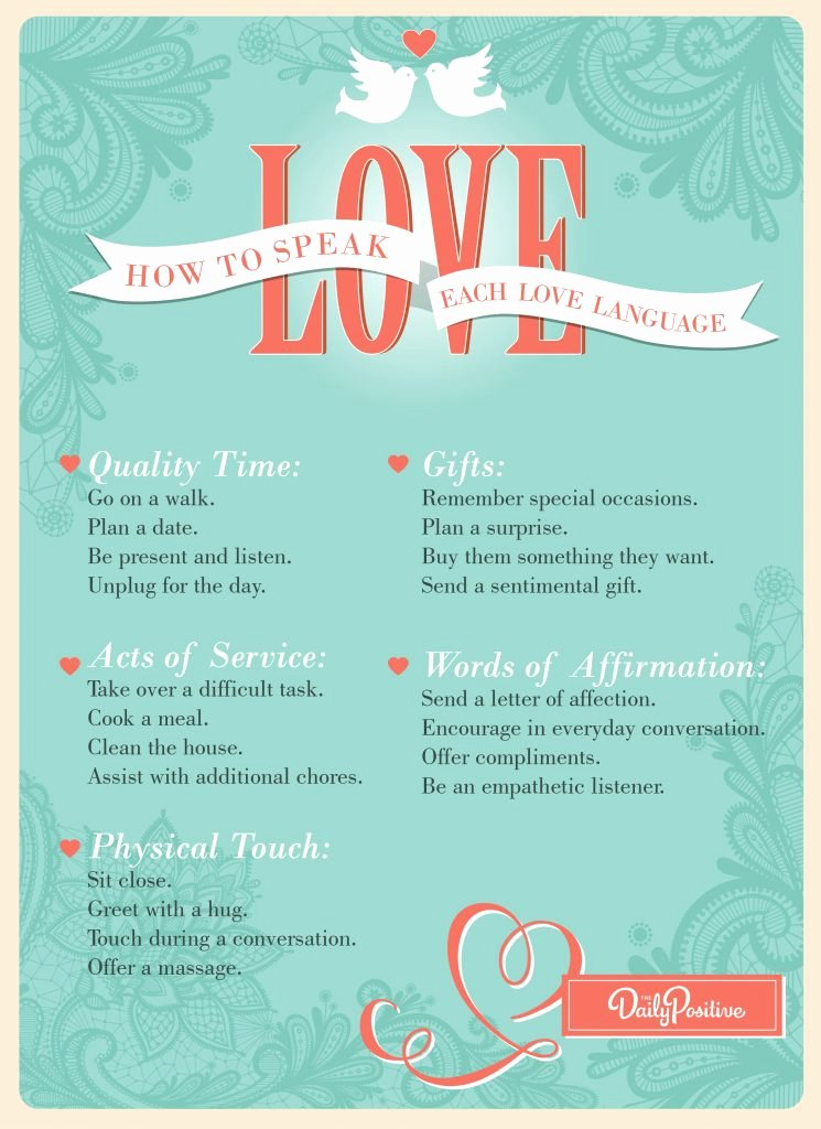 5 Love Languages Worksheet Luxury 5 Love Languages Series Words Of Affirmation the Daily
