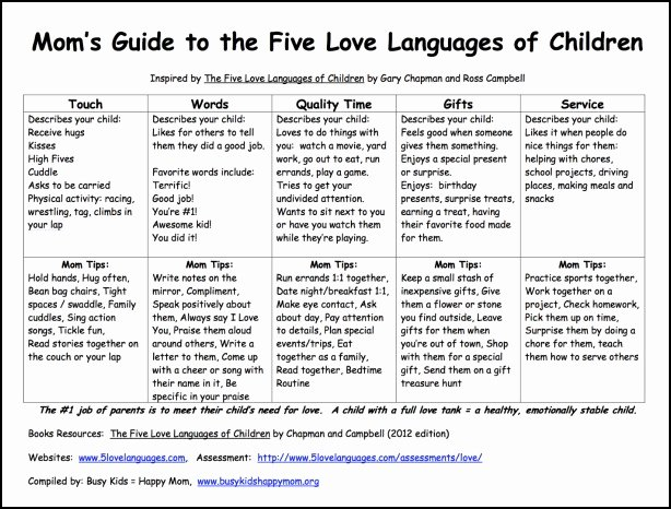 5 Love Languages Worksheet New Owatonna Mops the 5 Love Languages Oct 6th Meeting Recap