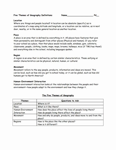 5 themes Of Geography Worksheet Elegant Five themes Of Geography Definitions Handouts & Reference