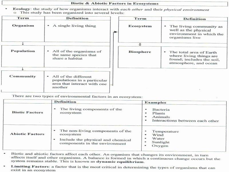 Abiotic and Biotic Factors Worksheet Fresh Abiotic and Biotic Factors Worksheet Answer Key Archives
