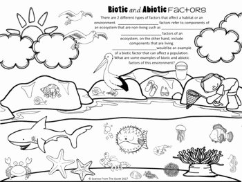 Abiotic and Biotic Factors Worksheet Fresh Biotic and Abiotic Factors Illustration for Using as Notes