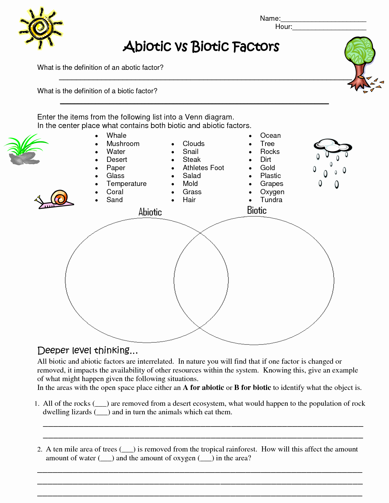 Abiotic and Biotic Factors Worksheet Fresh Biotic Vs Abiotic Lessons Tes