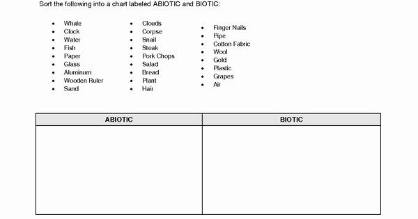 Abiotic and Biotic Factors Worksheet Unique Biotic and Abiotic Factors Worksheet Google Search