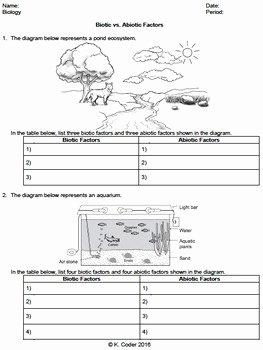 Abiotic and Biotic Factors Worksheet Unique Worksheet Biotic Vs Abiotic Factors Editable