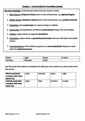 Abiotic Vs.biotic Factors Worksheet Answers Inspirational Gcse Ecology Worksheets New Spec for Foundation Tier