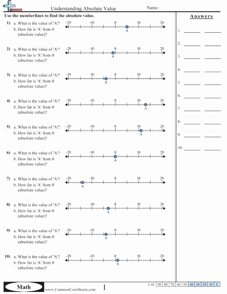 Absolute Value Function Worksheet Lovely Negative Number Worksheets
