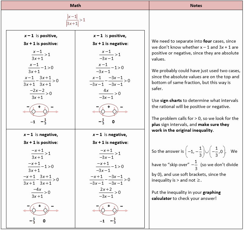 Absolute Value Function Worksheet New solving Absolute Value Equations and Inequalities She