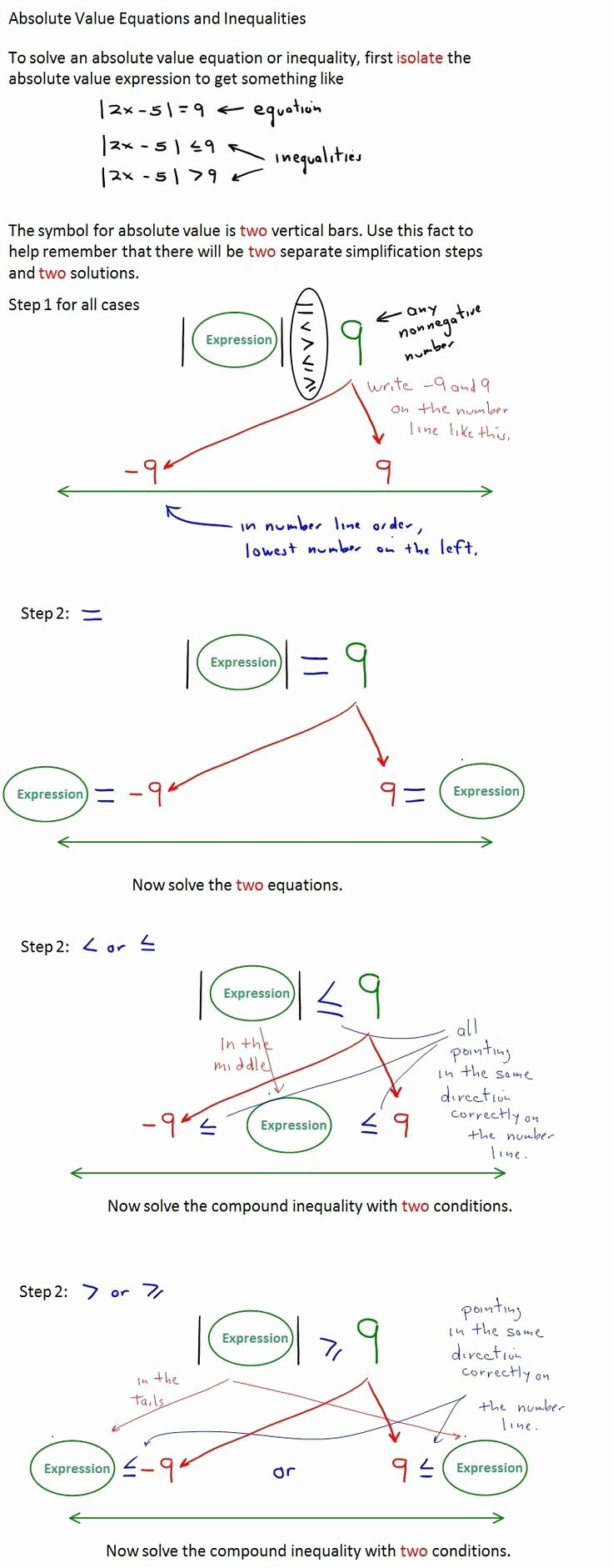 Absolute Value Inequalities Worksheet Best Of 17 Best Images About solving Equations On Pinterest