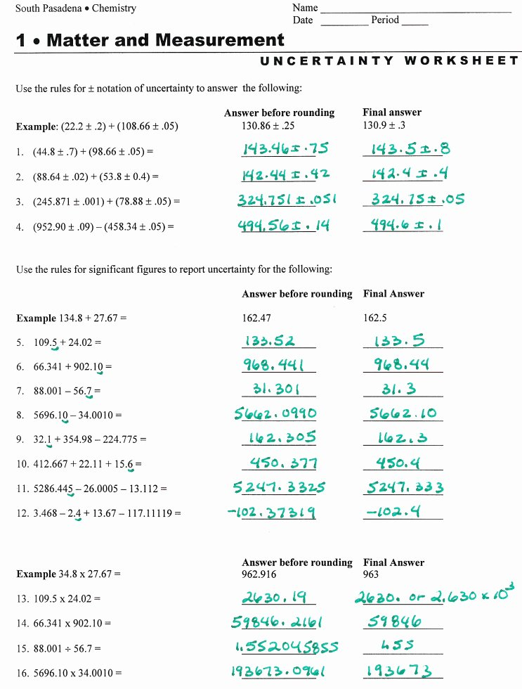 Accuracy and Precision Worksheet Answers Best Of 46 Stoichiometry Review Worksheet Stoichiometry Worksheet