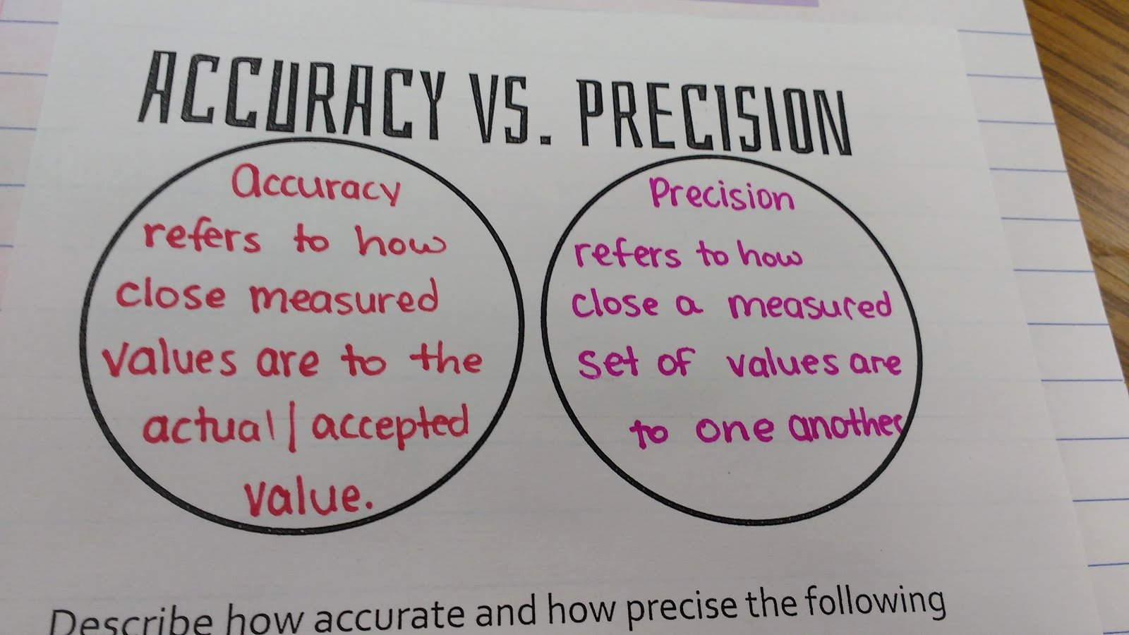 Accuracy and Precision Worksheet Answers Elegant Math = Love Accuracy Precision Error and Percent Error
