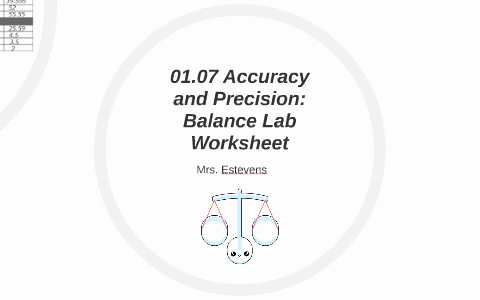 Accuracy and Precision Worksheet Lovely 01 07 Accuracy and Precision Balance Lab Worksheet by