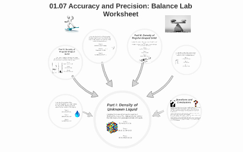 Accuracy and Precision Worksheet Luxury 01 07 Accuracy and Precision Balance Lab Worksheet by Fa
