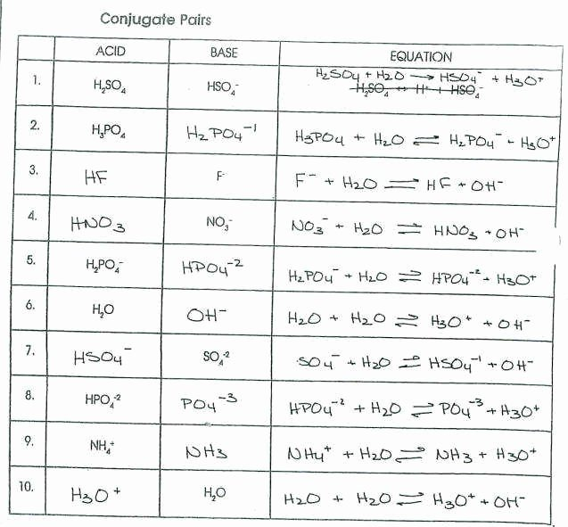 Acid and Base Worksheet Answers Best Of Acid Base Worksheet
