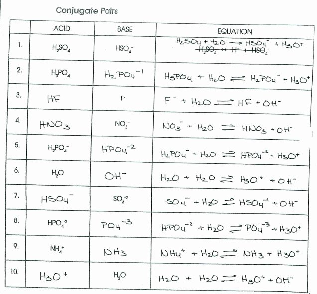 Acid and Base Worksheet Fresh Bronsted Lowry Acids and Bases Worksheet