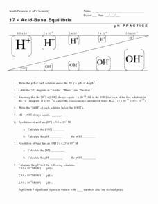 Acid Base Reaction Worksheet Beautiful Acid Base Equilibria Ph Practice Worksheet for 11th