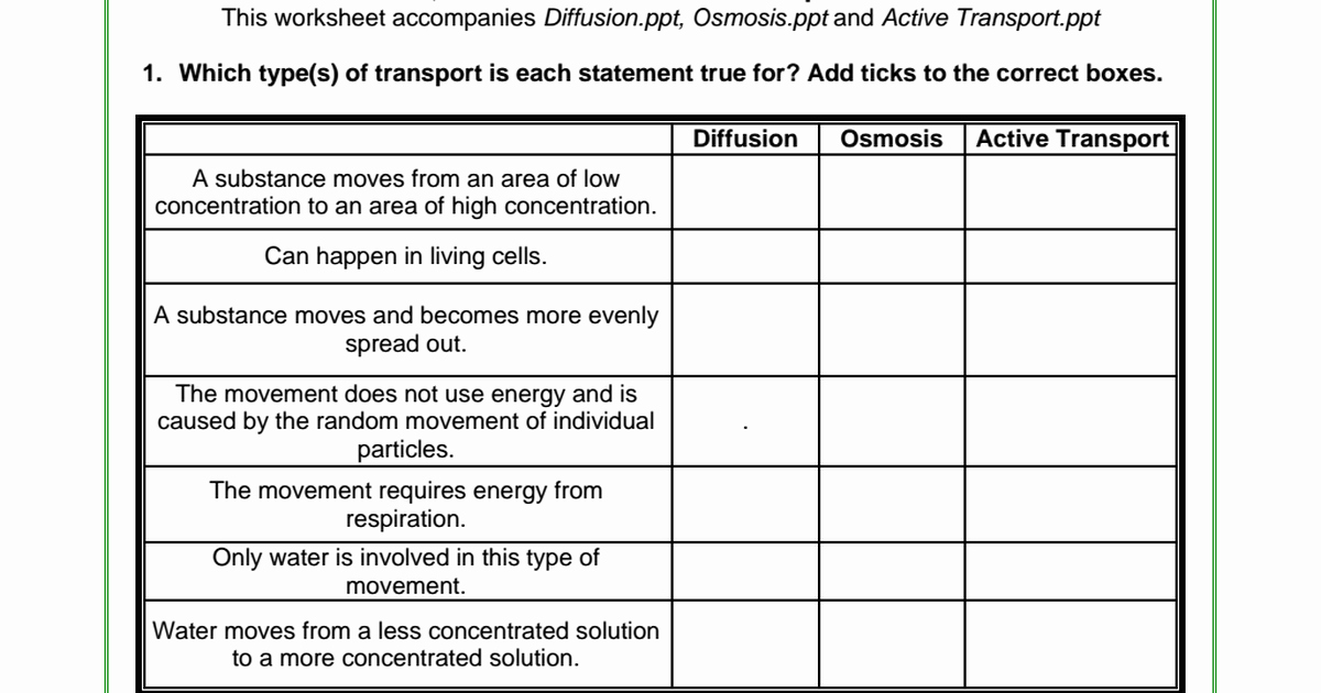 Active and Passive Transport Worksheet New Diffusion Osmosis and Active Transport Worksheetpdf
