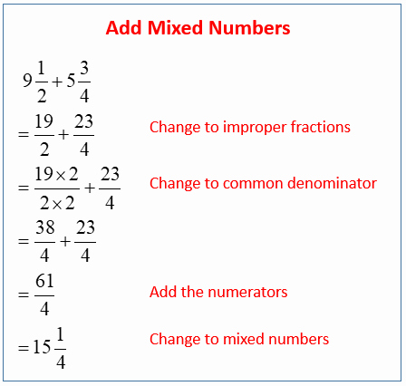 Adding Mixed Numbers Worksheet Unique Adding and Subtracting Mixed Numbers Examples solutions