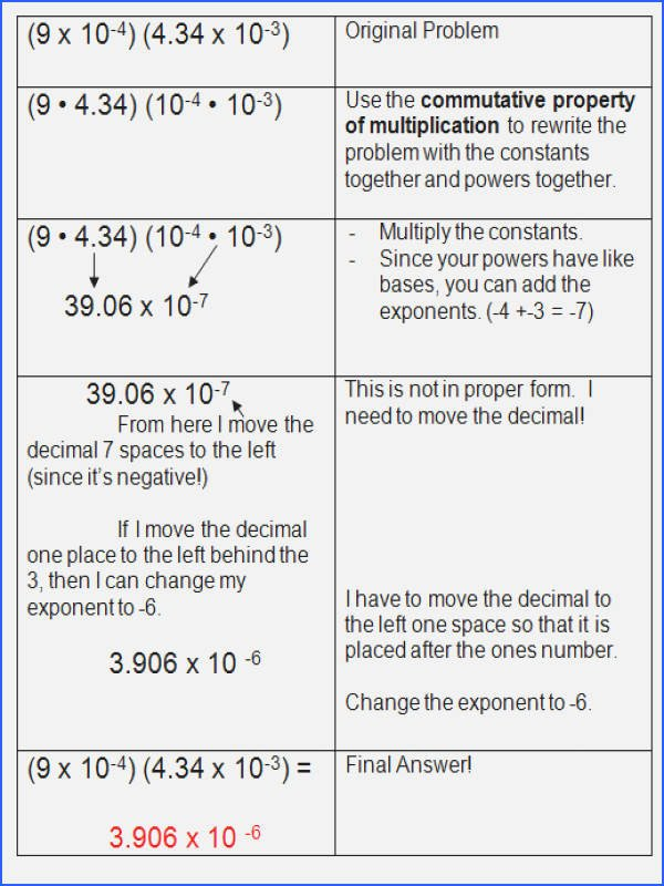 Adding Subtracting Scientific Notation Worksheet Luxury Adding and Subtracting Scientific Notation Worksheet