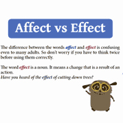 Affect Vs Effect Worksheet Awesome Grammar Worksheets for Kids
