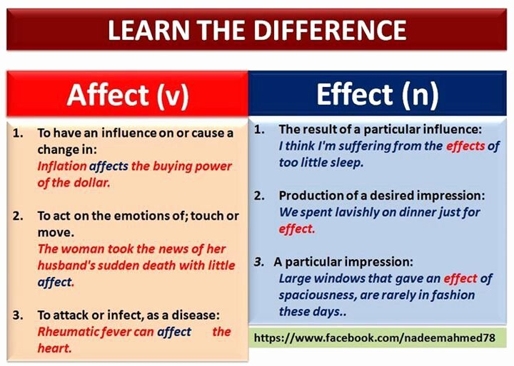 Affect Vs Effect Worksheet Best Of Affect Vs Effect I Still Struggle with This