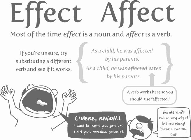 Affect Vs Effect Worksheet New Affect Vs Effect Worksheet
