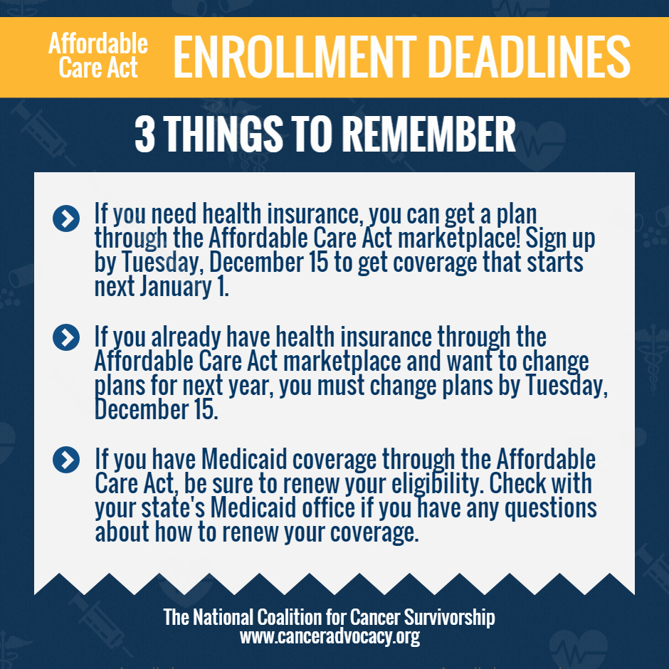 Affordable Care Act Worksheet Elegant the Affordable Care Act Open Enrollment Period Key Points