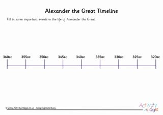Alexander the Great Worksheet Fresh Alexander the Great