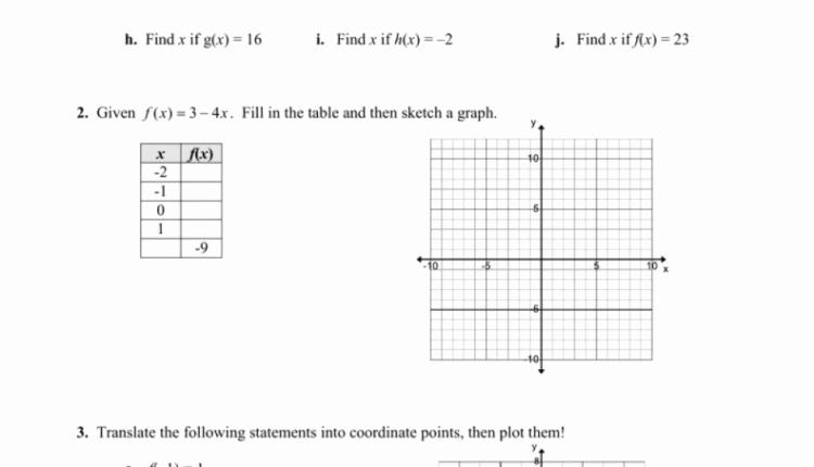 Algebra 1 Function Notation Worksheet Elegant Download This Functions and Function Notation Date Period