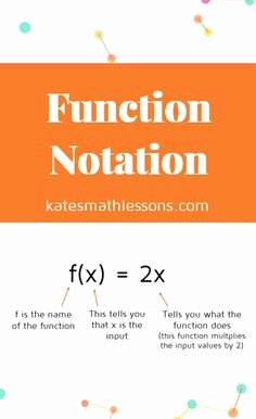 Algebra 1 Function Notation Worksheet Elegant Function Notation Activity and Worksheet
