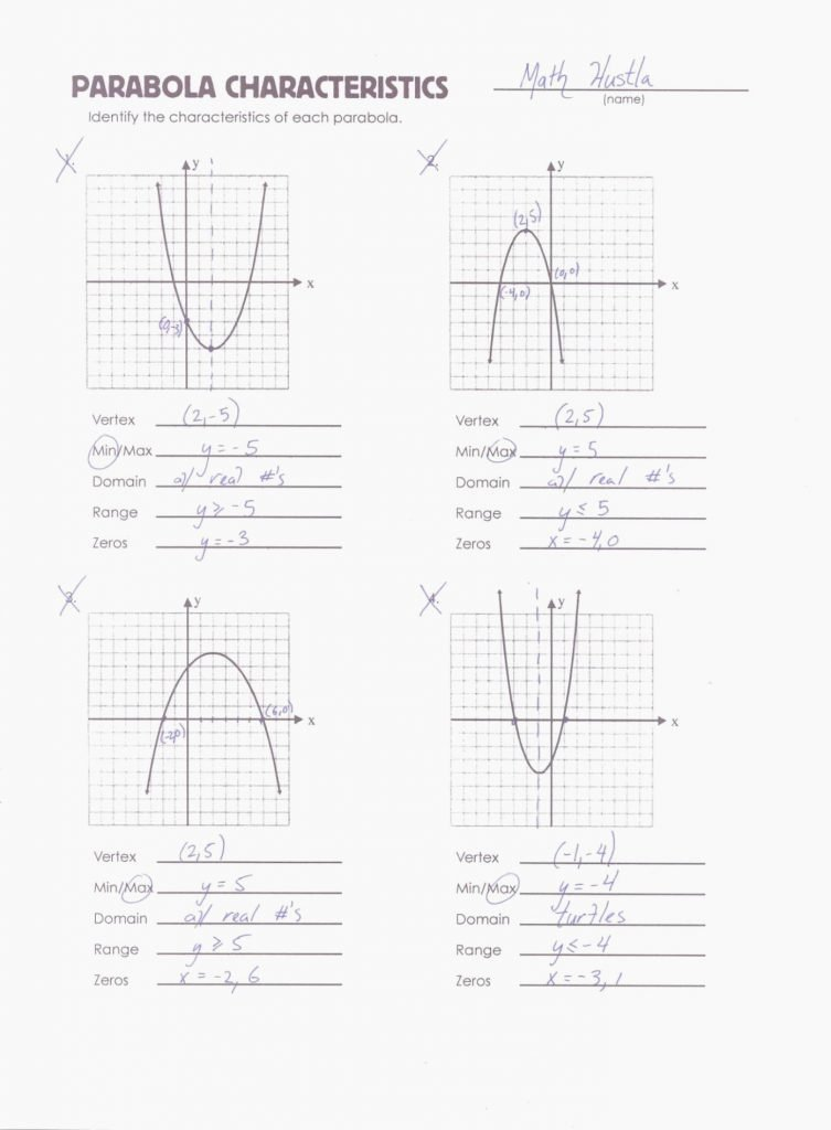 Algebra 1 Functions Worksheet Lovely Graphing Quadratic Functions In Vertex form Worksheet Math