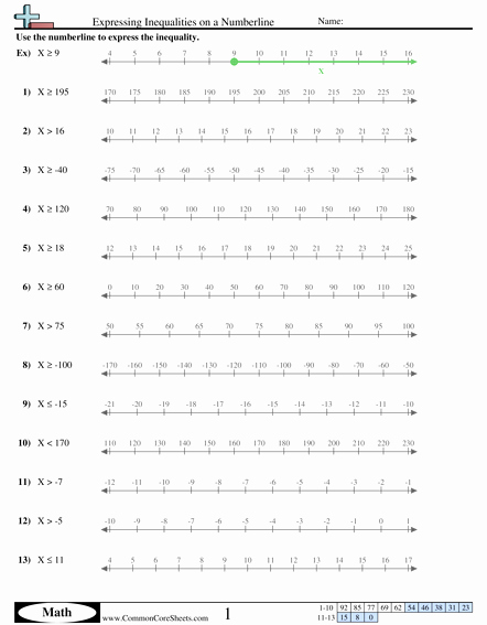 Algebra 1 Inequalities Worksheet Beautiful Algebra Worksheets