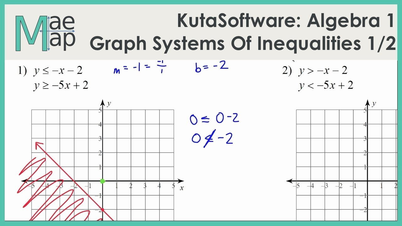 Algebra 1 Inequalities Worksheet Elegant Kutasoftware Algebra 1 Graphing Systems Inequalities