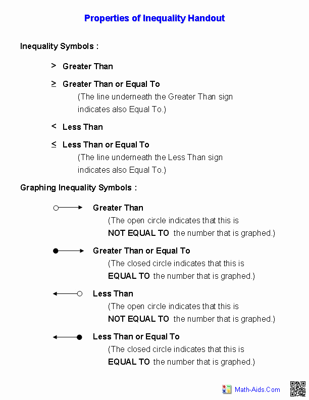 Algebra 1 Inequalities Worksheet Lovely Algebra 1 Worksheets
