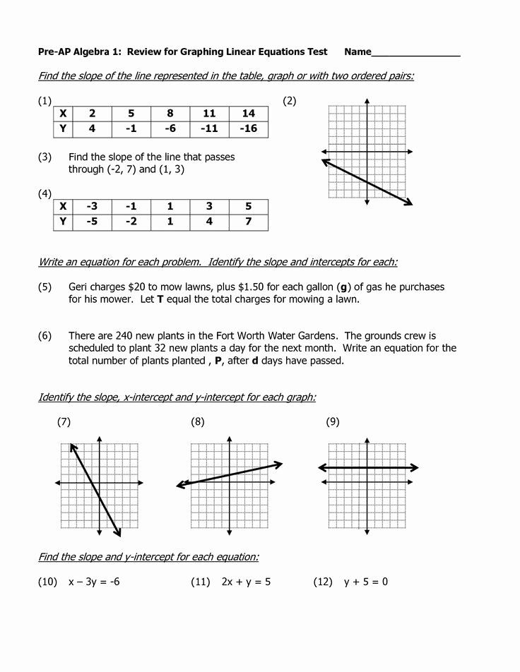 Algebra 1 Review Worksheet Lovely Algebraic Equations Chart