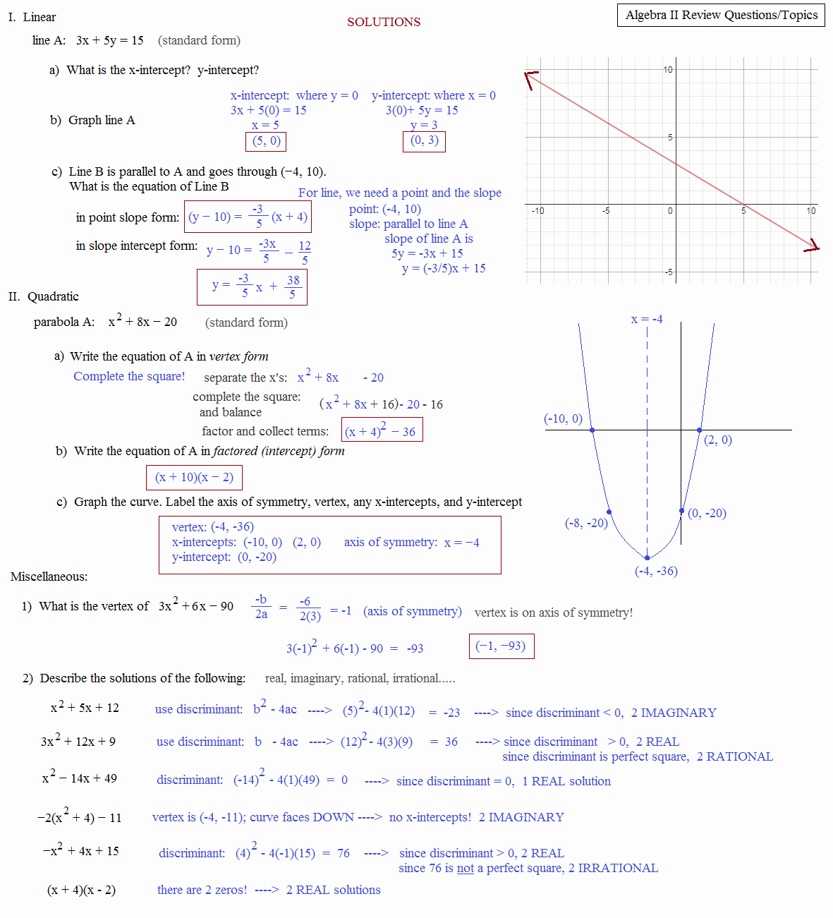 Algebra 1 Review Worksheet Luxury Math Plane Algebra Ii Review 5 1st Semester Finals Test