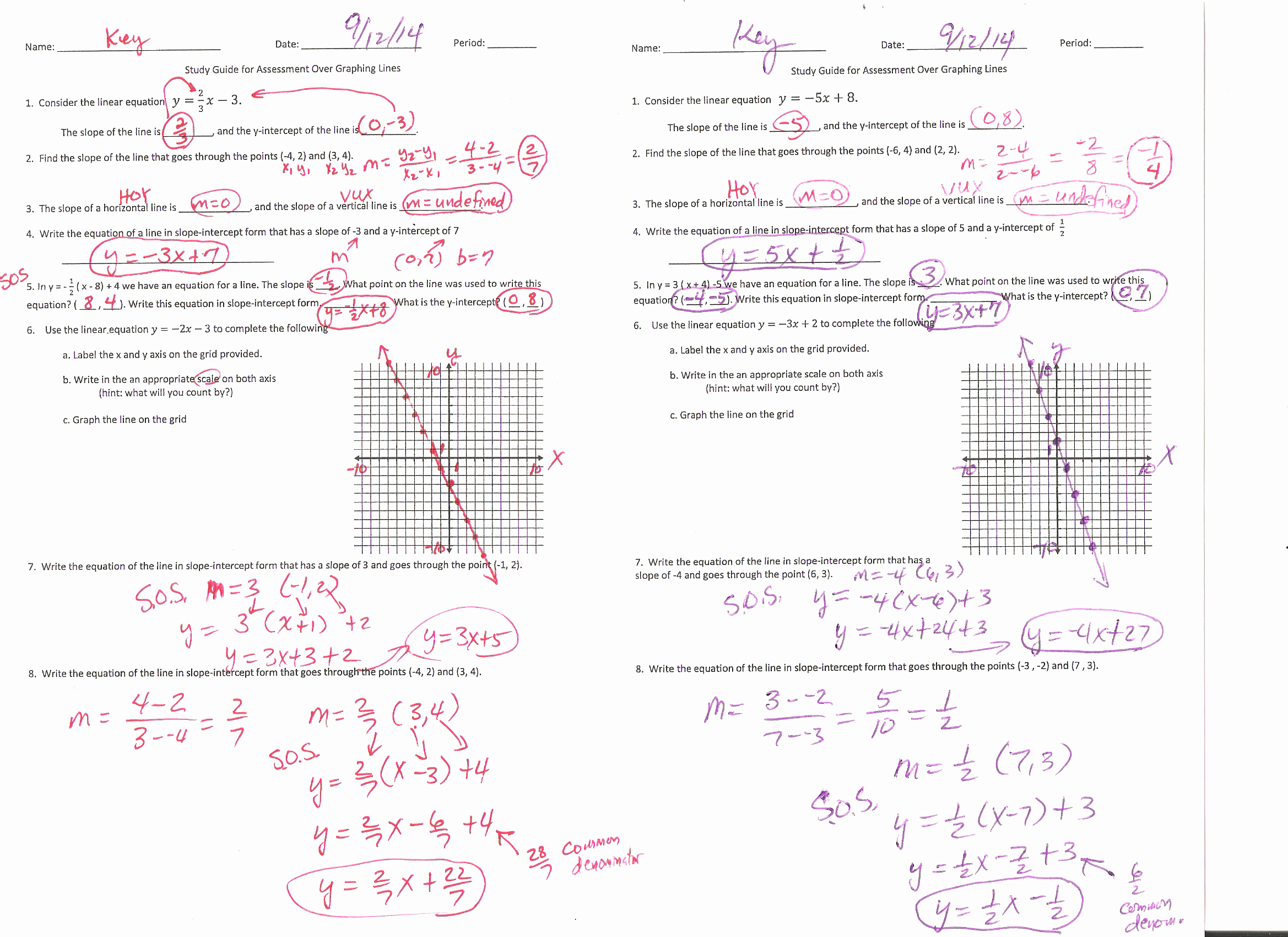 Algebra 2 Review Worksheet Inspirational Slope and Linear Equations Test Study Guide Answer Key