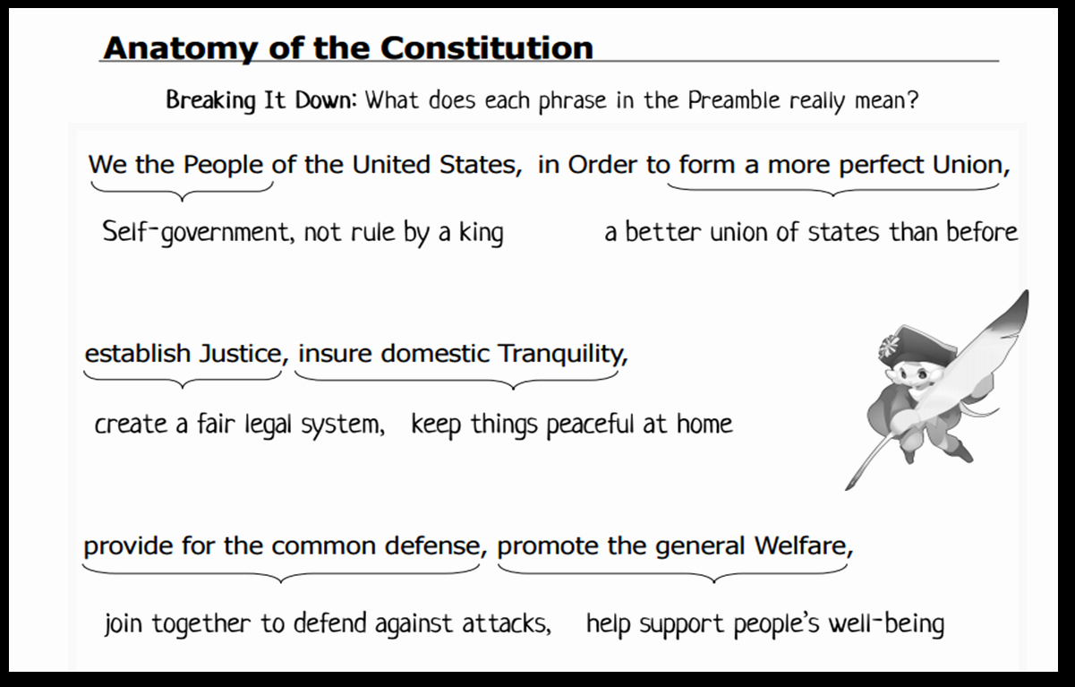 Anatomy Of the Constitution Worksheet Lovely there Will Be A $5 00 Charge for Whining