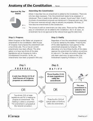 Anatomy Of the Constitution Worksheet Luxury Anatomy the Constitution Icivics