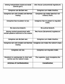 Anatomy Of the Constitution Worksheet Luxury Consution Worksheet High School Consution Best Free