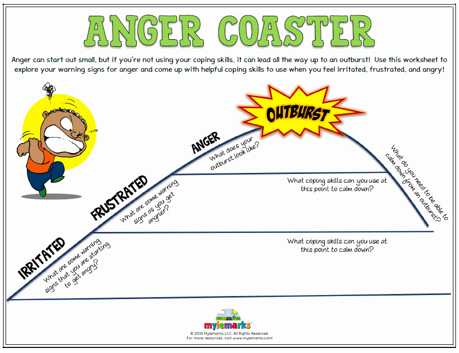 Anger Management Worksheet for Teenagers Luxury Anger Coaster
