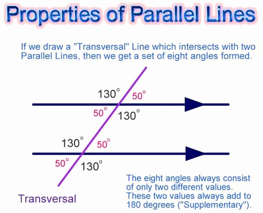 Angles and Parallel Lines Worksheet Inspirational Missing Angles In Parallel Lines Worksheet Google Search