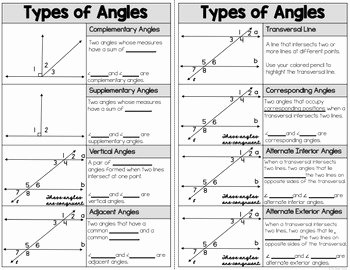Angles and Parallel Lines Worksheet Lovely Parallel Lines Transversals and Angles Notes and